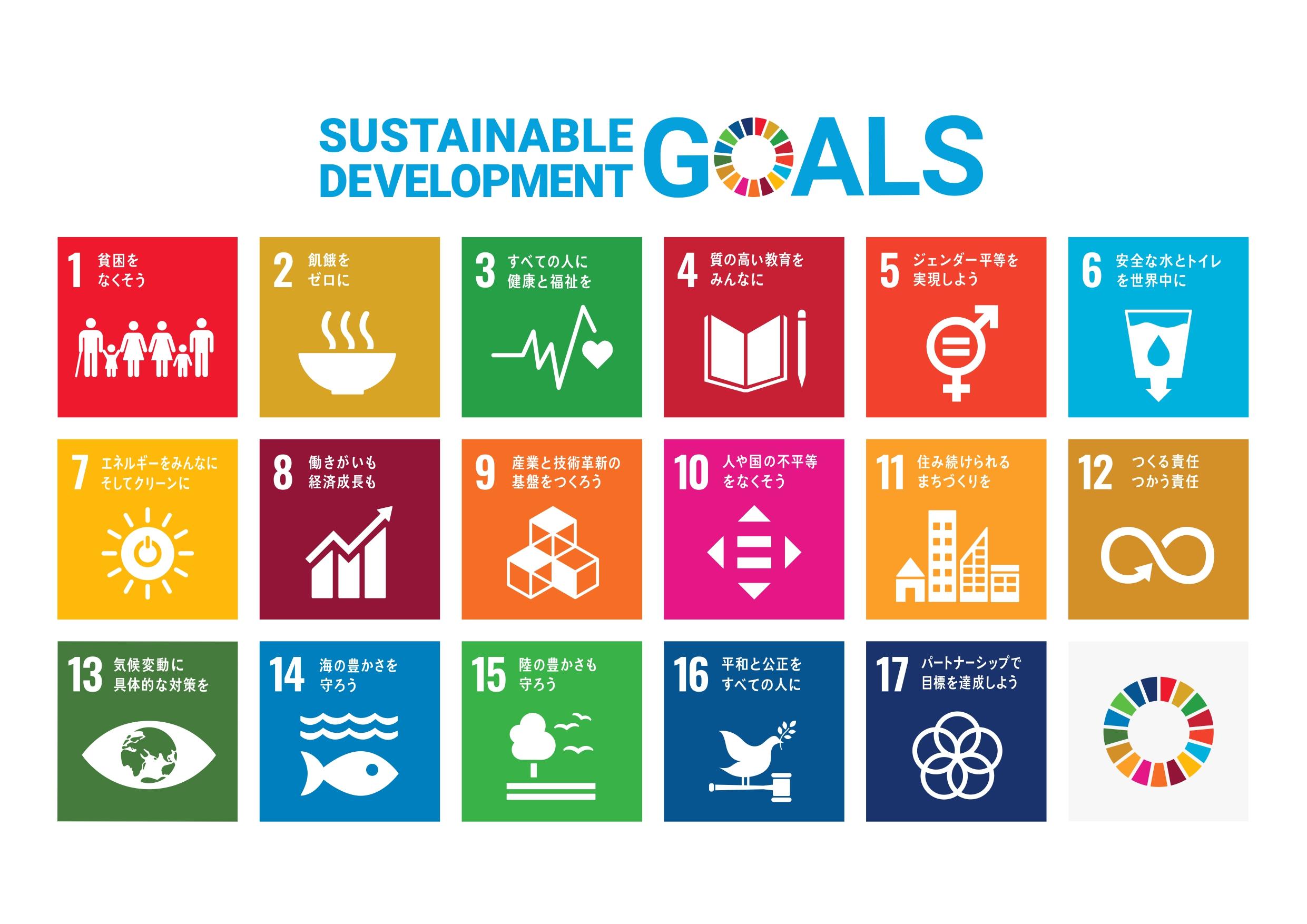ファースト薬局は持続可能な開発目標(SDGs)を支援しています